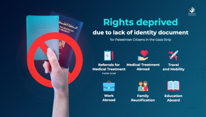 Rights deprived due to lack of identify documents for Palestinian citizens in the Gaza Strip